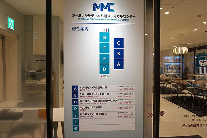 メディカルセンター案内板
